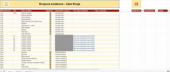 Webová aplikace – Evidence krojových součástí